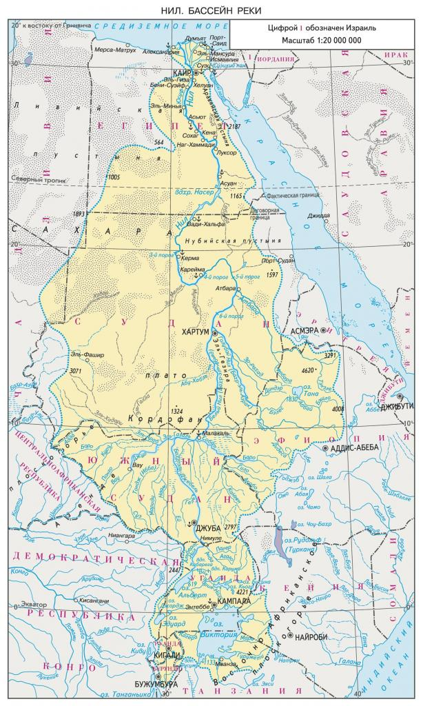 Нил. Бассейн реки